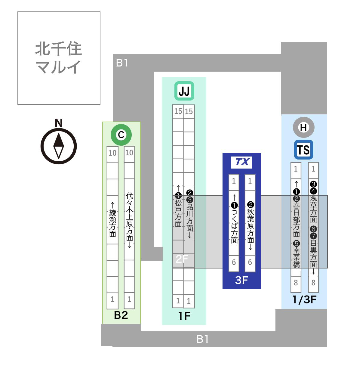 北千住駅構内図
