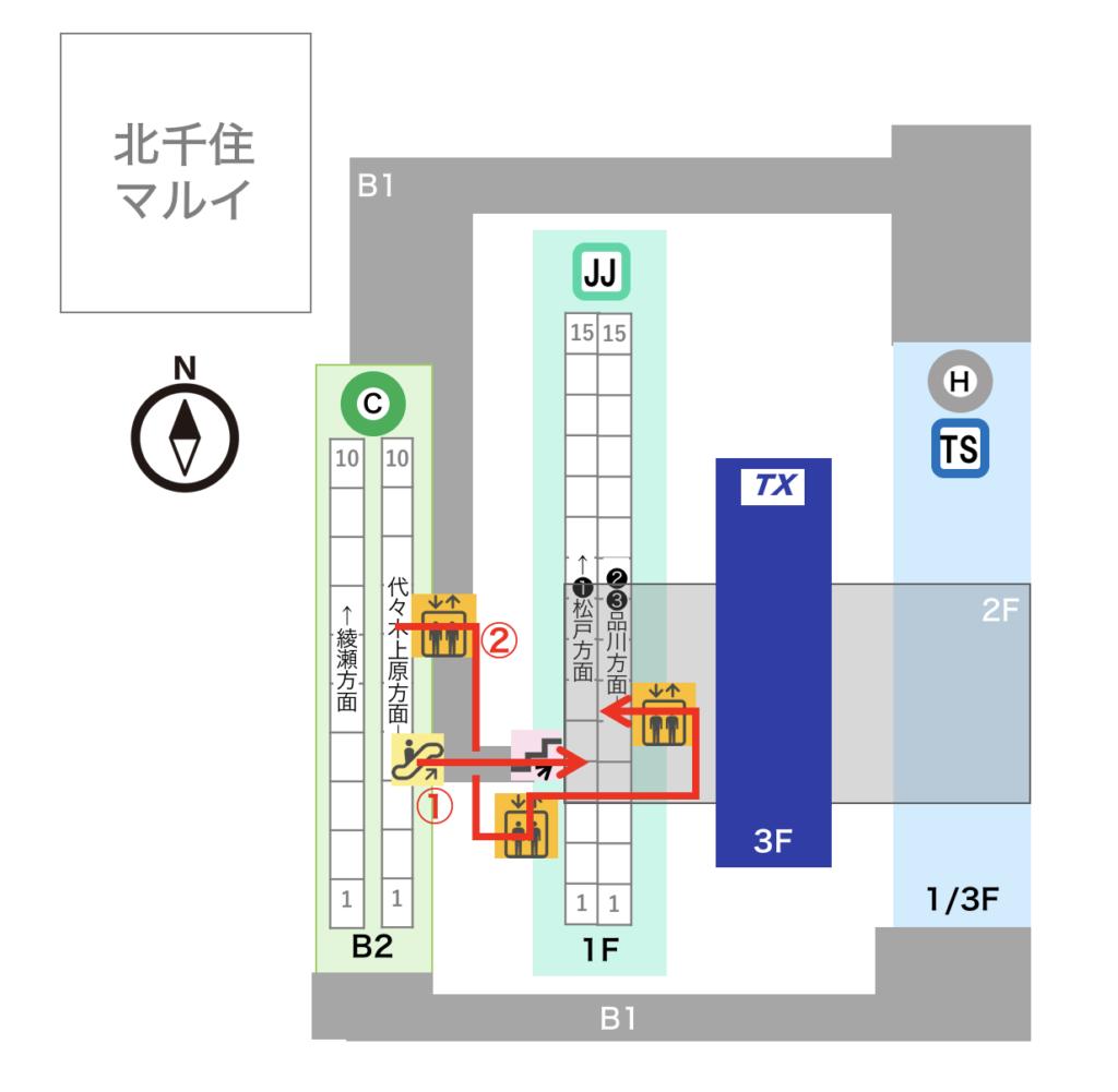 北千住駅構内図 - 千代田線からJR常磐線快速への乗り換え道順