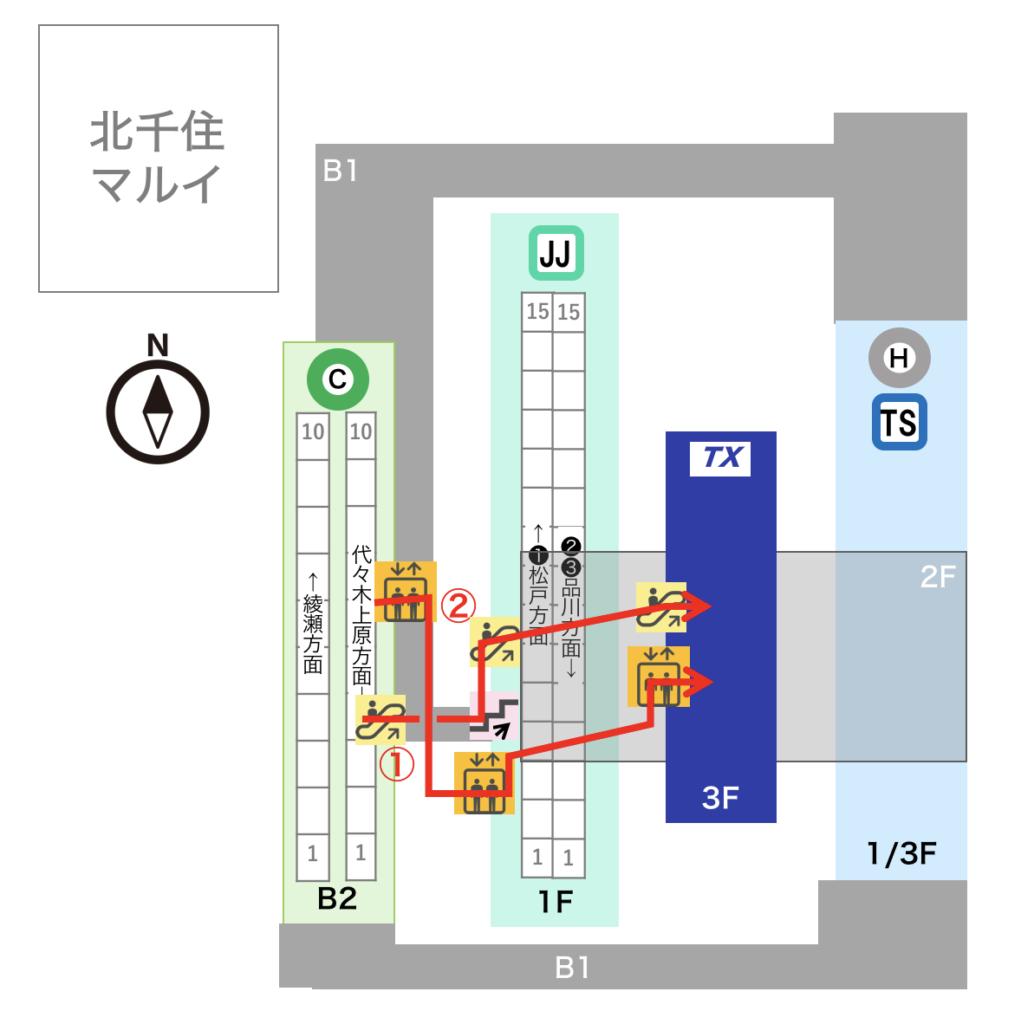 北千住駅構内図 - 千代田線からつくばエクスプレスへの乗り換え道順