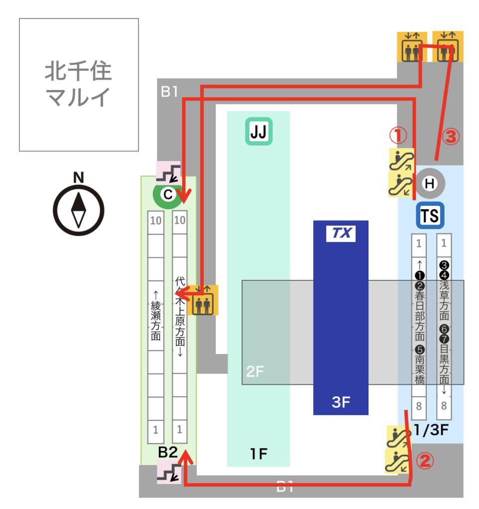 北千住駅構内図 - 日比谷線から千代田線への乗り換え道順
