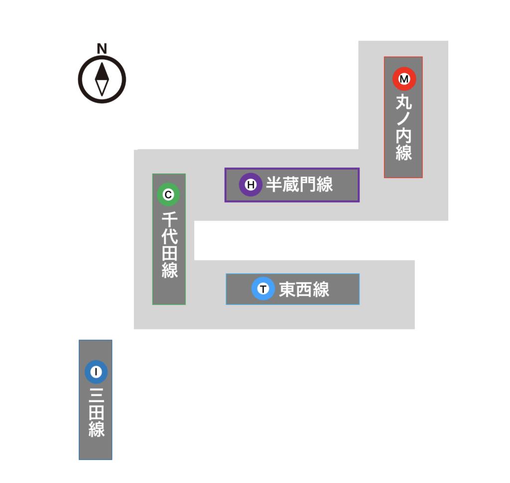 大手町駅構内図_わかりやすい