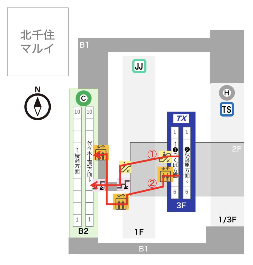 北千住駅 つくばEXから常磐線快速への乗り換えルート図