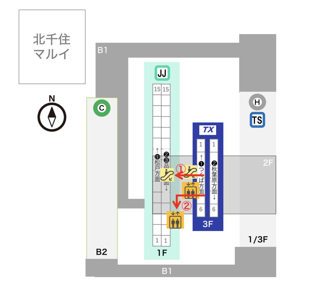 北千住駅 つくばEXから千代田線への乗り換えルート図