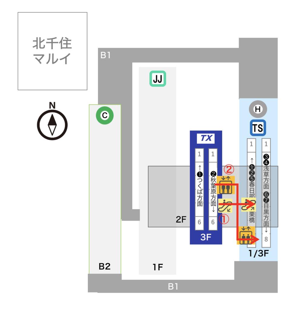北千住駅 つくばEXから日比谷線への乗り換えルート図