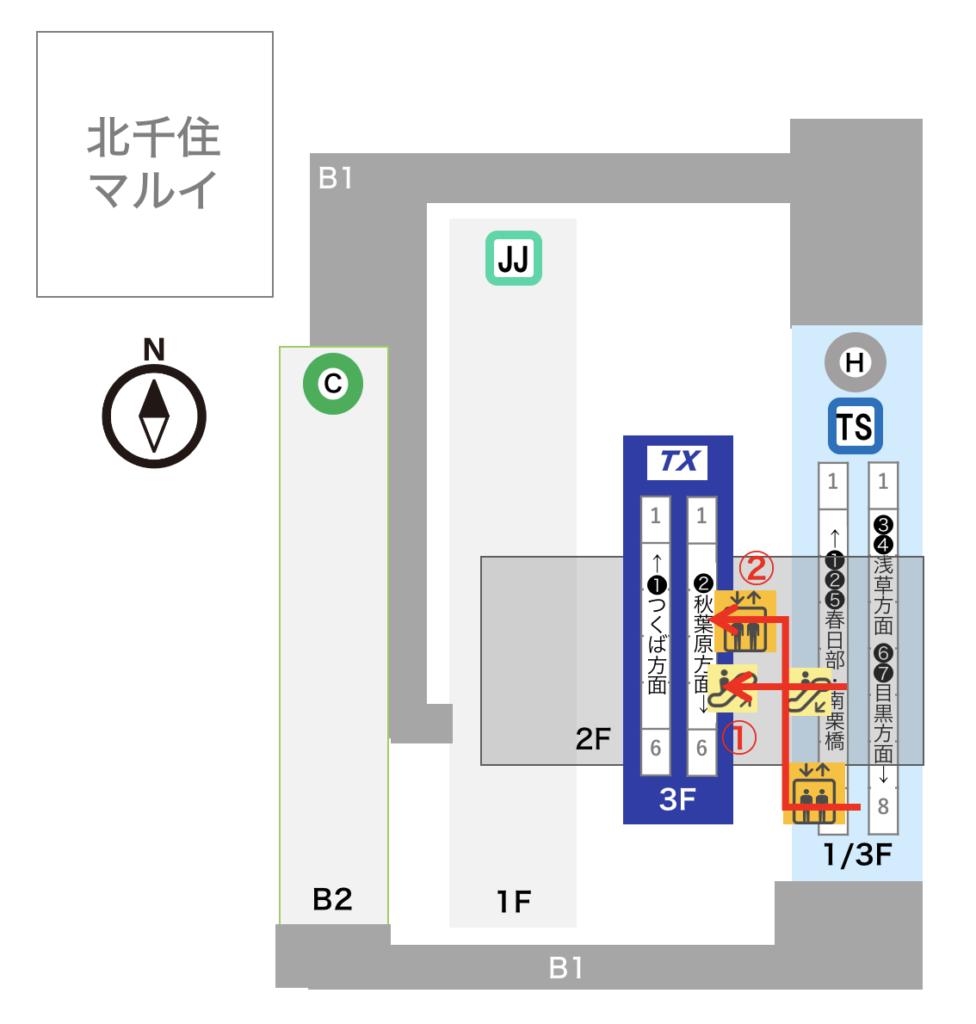 北千住駅 日比谷線からつくばEXへの乗り換えルート図