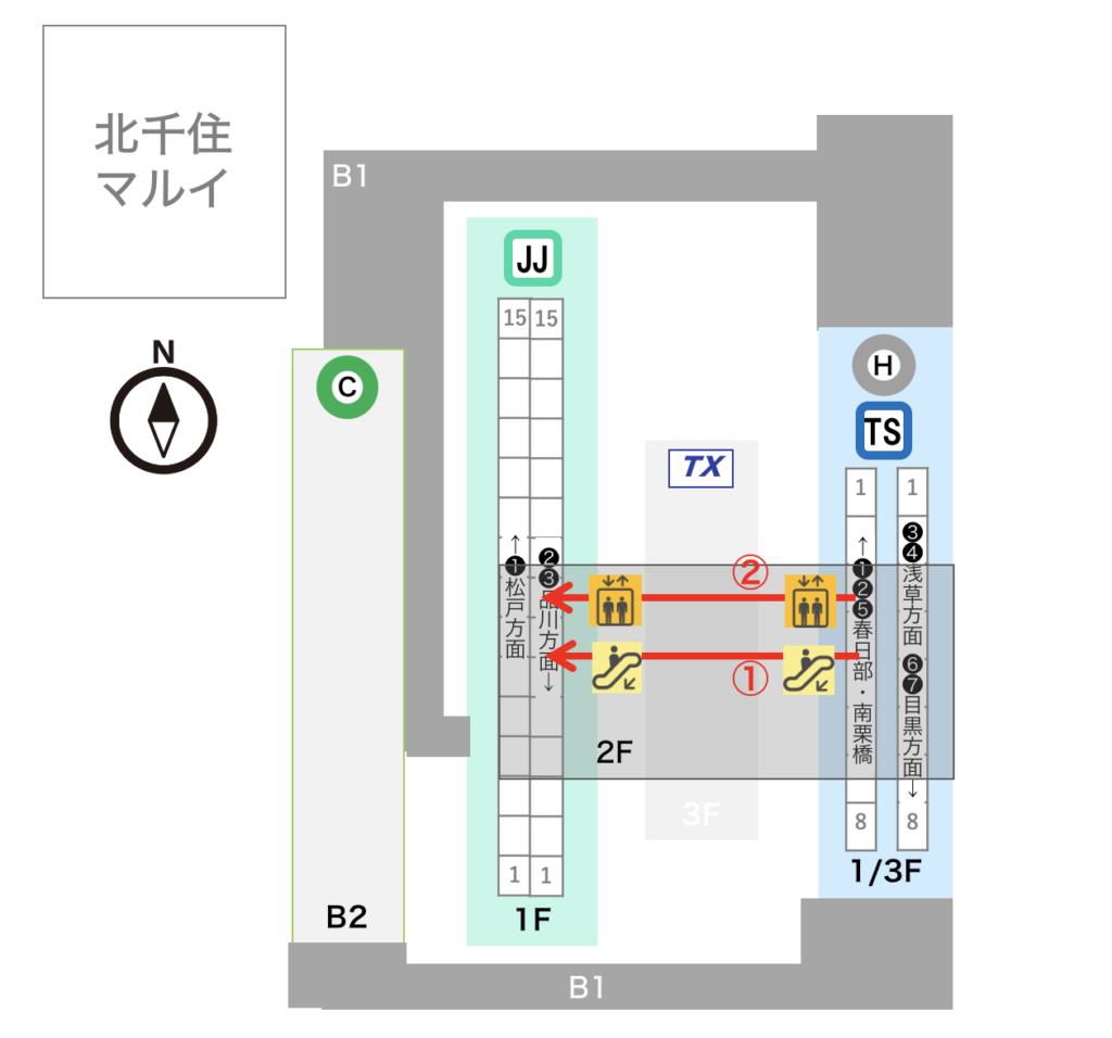 北千住駅 日比谷線から常磐線快速への乗り換えルート図