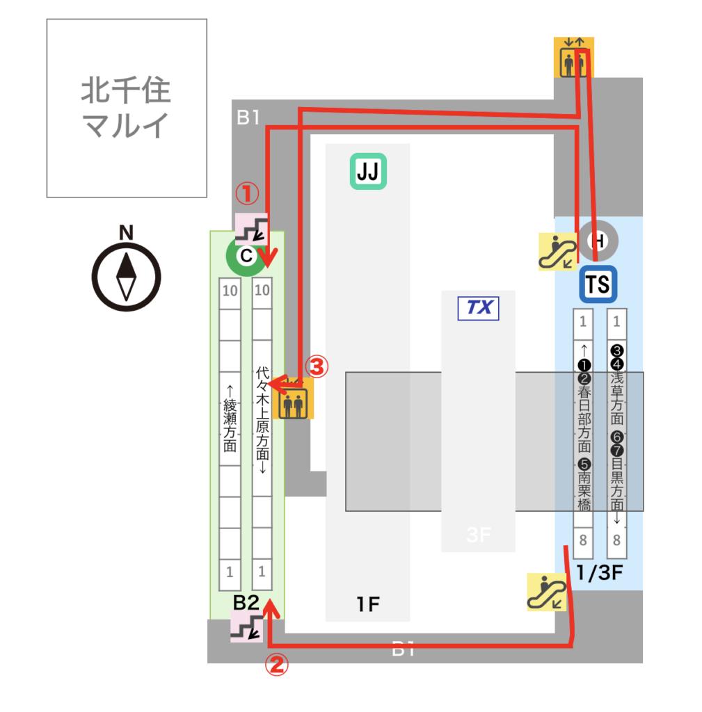 北千住駅 東武スカイツリーラインから千代田線への乗り換えルート図