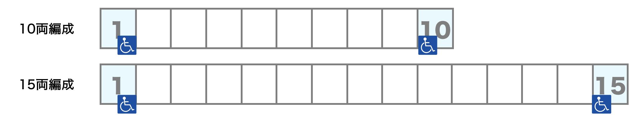 常磐線快速車両_車椅子スペース(北千住)図