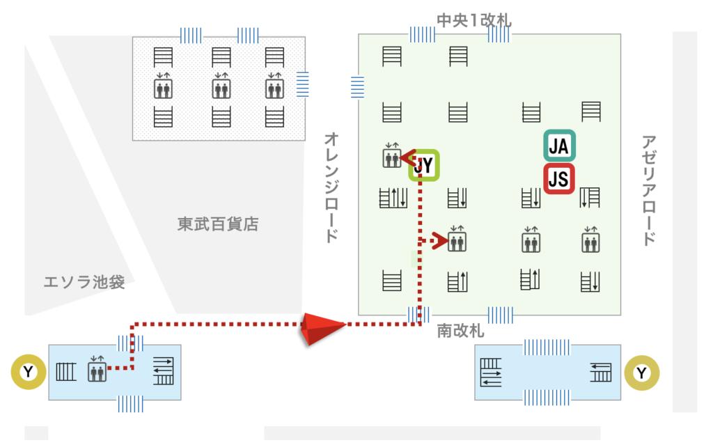 図:池袋駅 有楽町線から山手線への乗り換えエレベータールート2