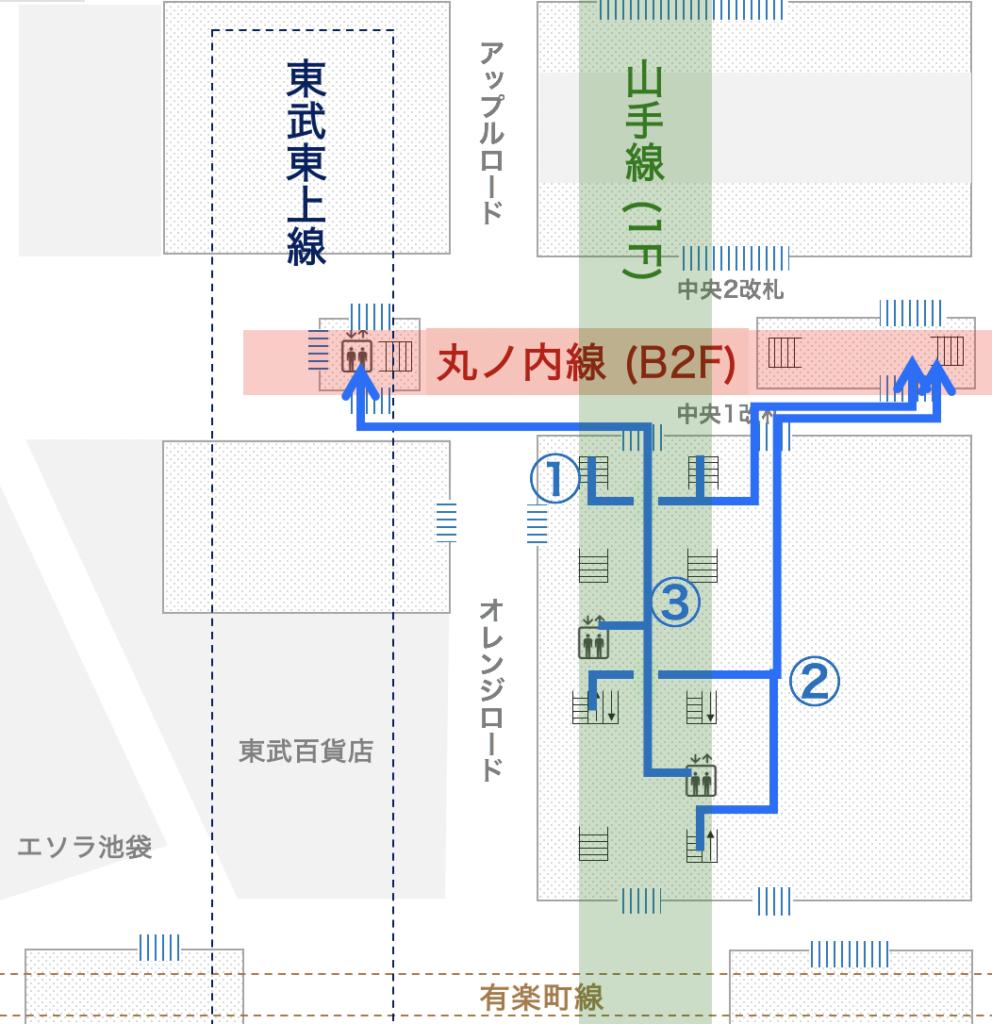 池袋駅JR山手線から東京メトロ丸ノ内線への乗り換え道順図解