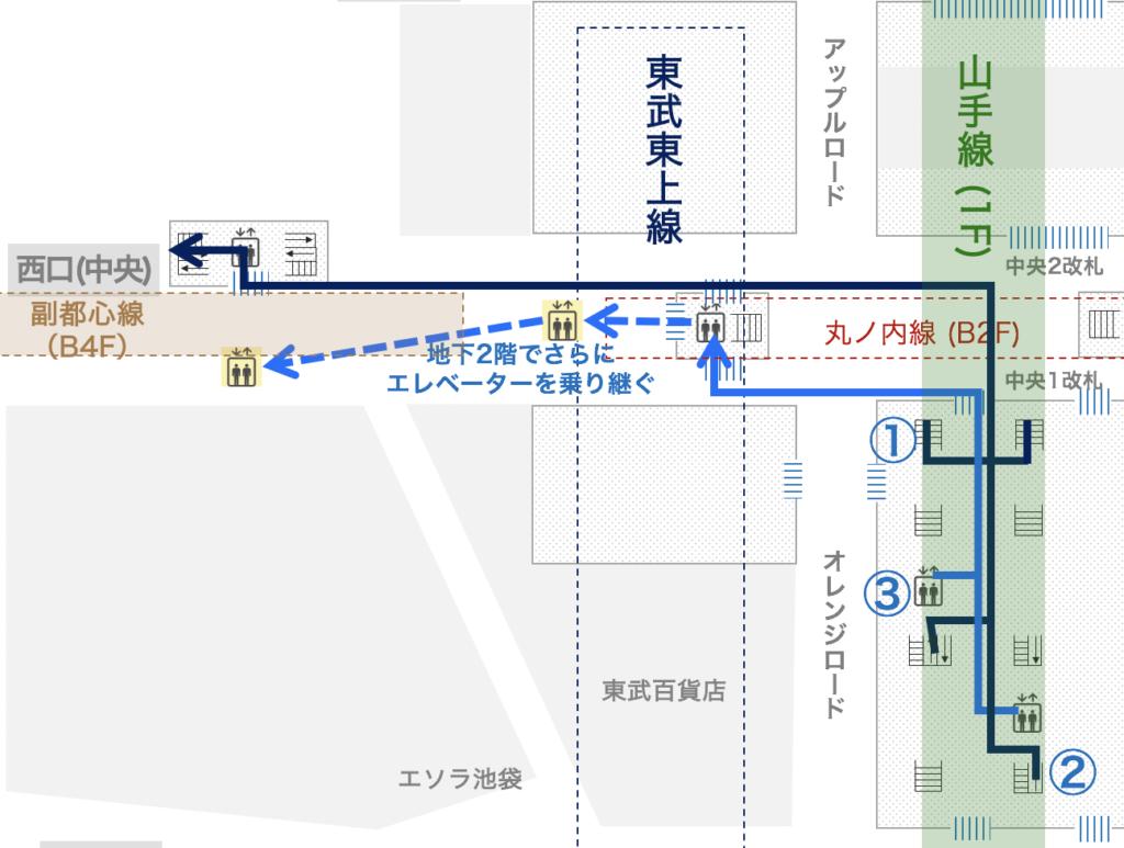 池袋駅 JR山手線から東京メトロ副都心線への乗り換え道順図解