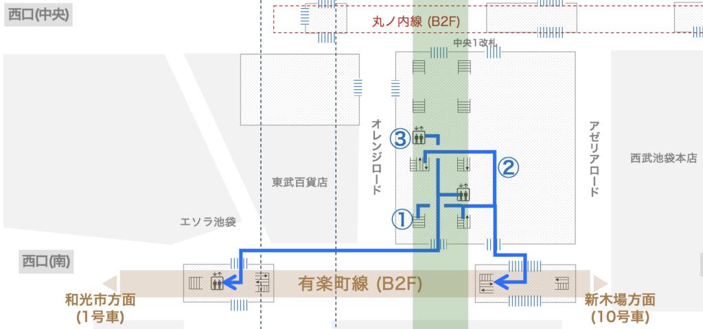 池袋駅JR山手線から東京メトロ有楽町線への乗り換え道順図解
