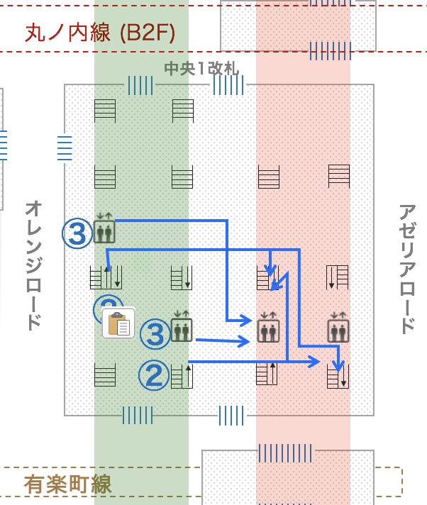 池袋駅JR山手線から湘南新宿ラインへの乗り換え道順図解