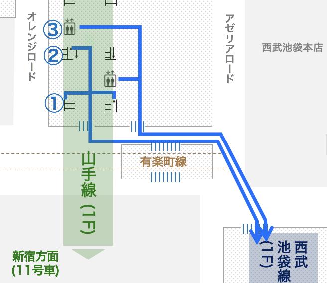 池袋駅 JR山手線から西武池袋線への乗り換え道順図解